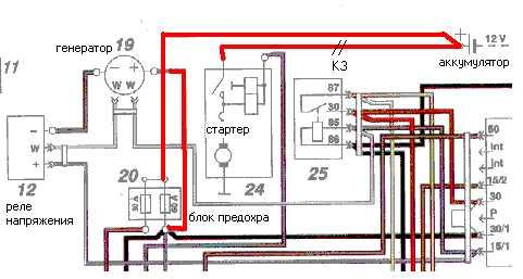 Схема действия токов короткого